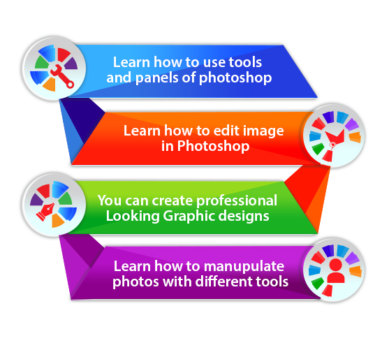 Photoshop course in Bangalore