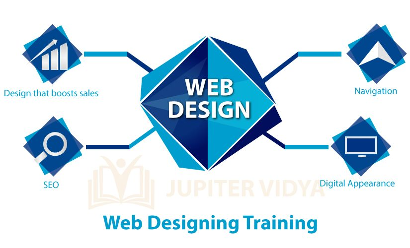 Web Designing training institute in Whitefield Bangalore