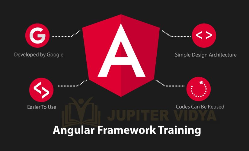 Angular Training in Bangalore