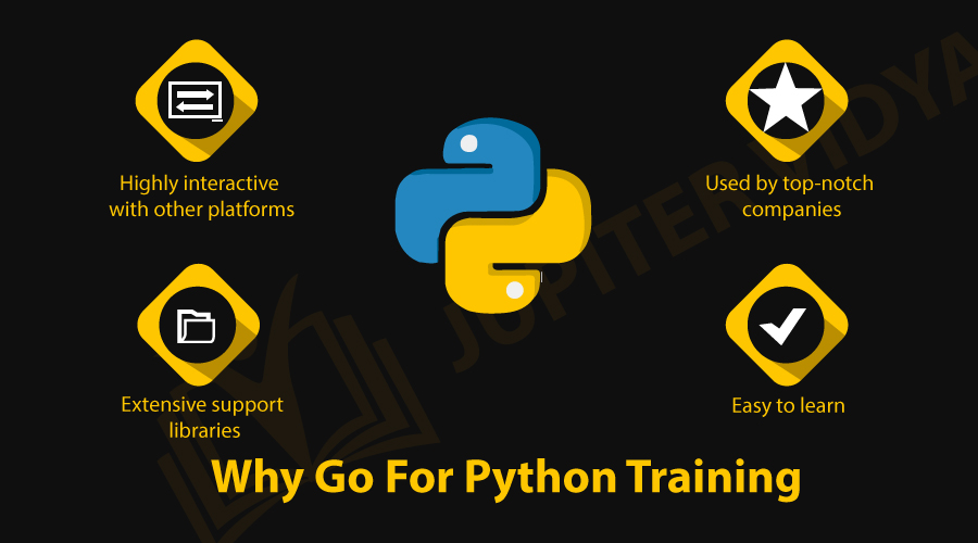 Python Training in Whitefield Bangalore